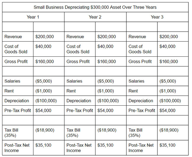 small-business-depreciation